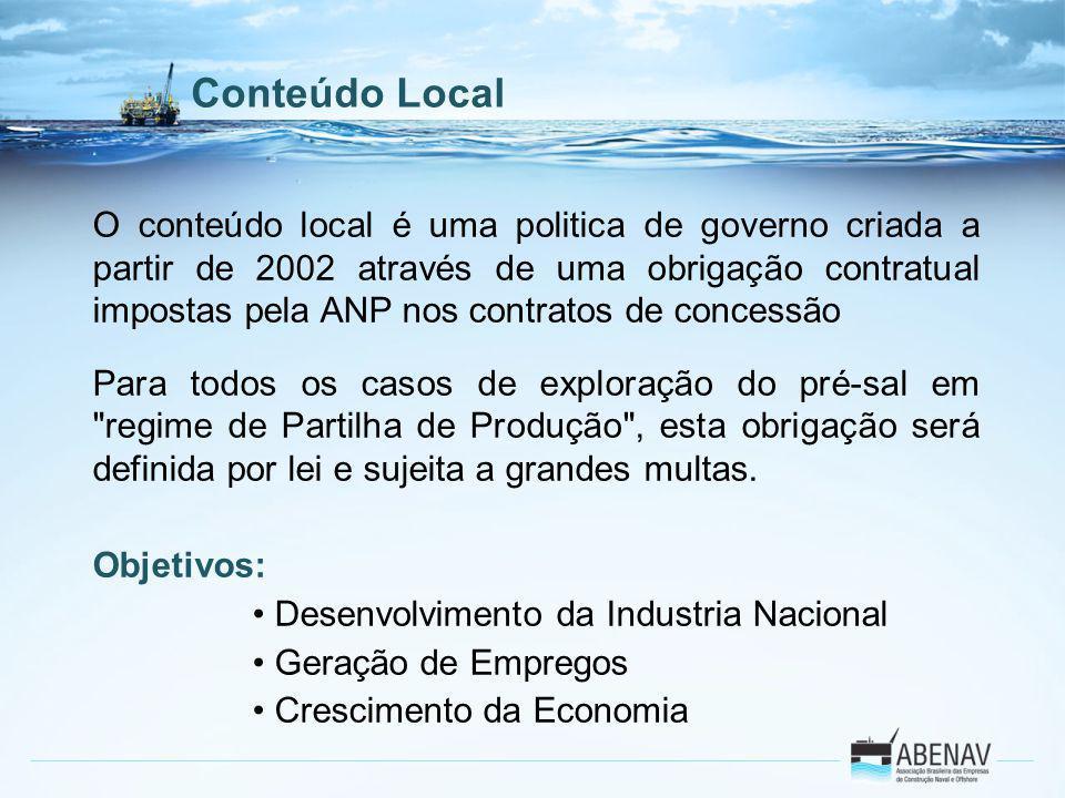 Conteúdo Local