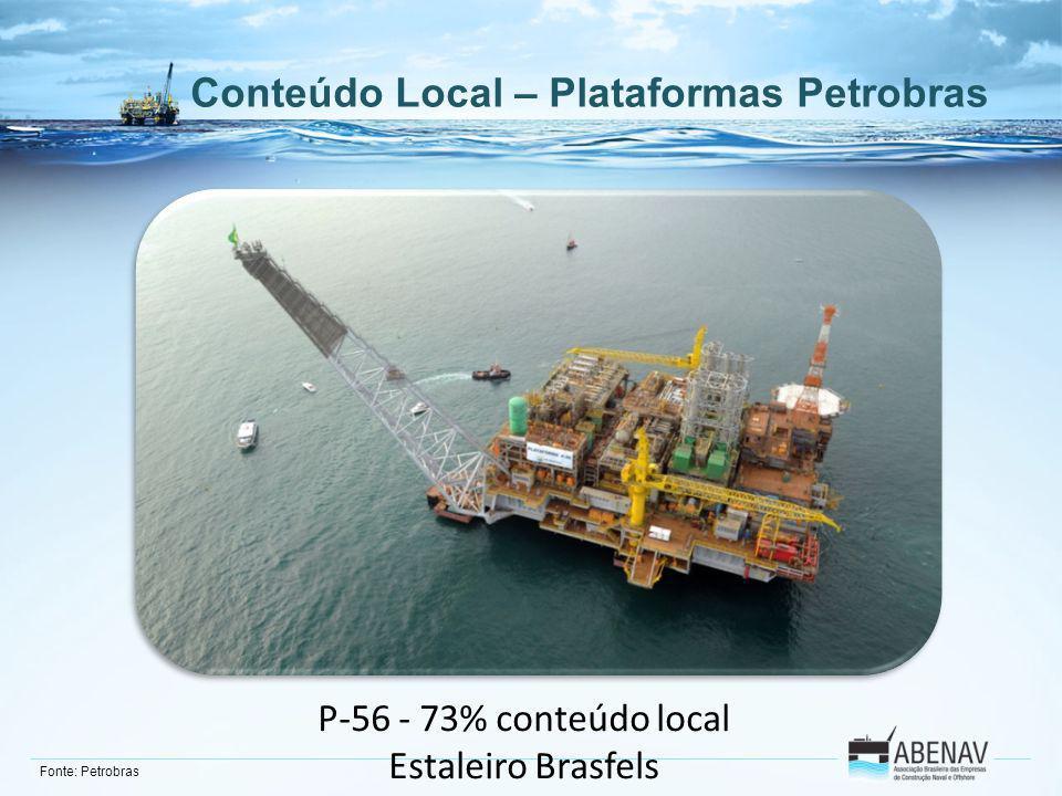 P-56 - 73% conteúdo local Estaleiro Brasfels