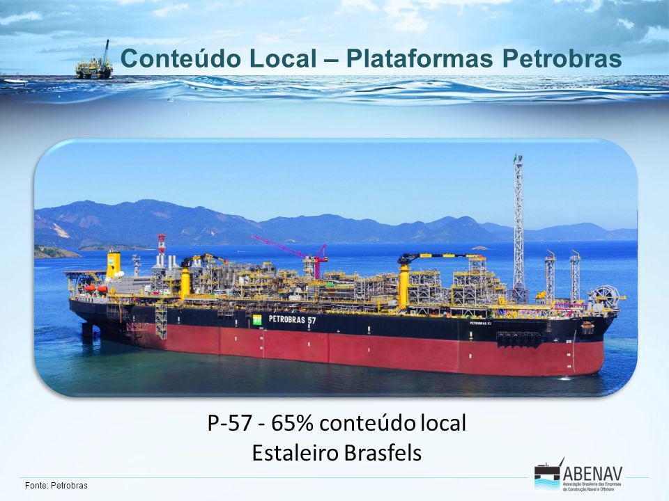 P-57 - 65% conteúdo local Estaleiro Brasfels