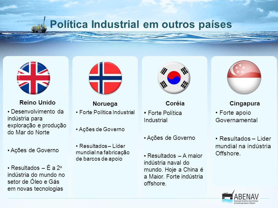 Política Industrial em outros países