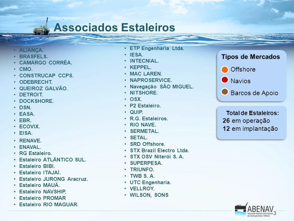 Associados Estaleiros