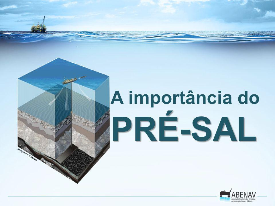 A importância do PRÉ-SAL Imagem: Petrobras