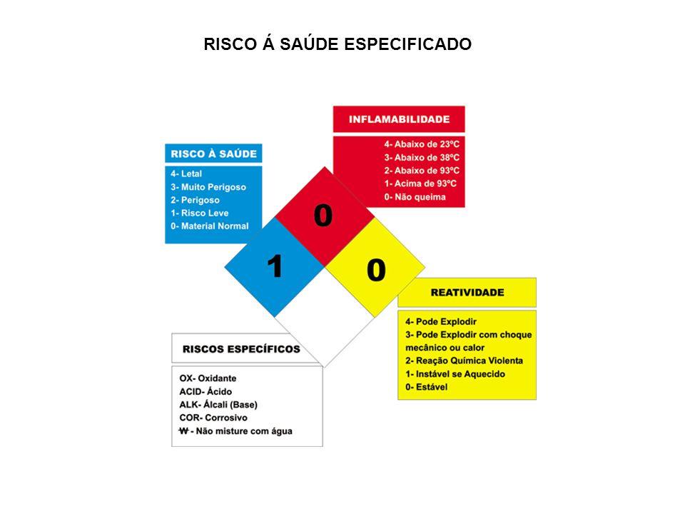 RISCO Á SAÚDE ESPECIFICADO