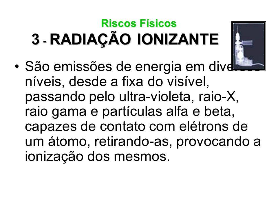 Riscos Físicos 3 - RADIAÇÃO IONIZANTE