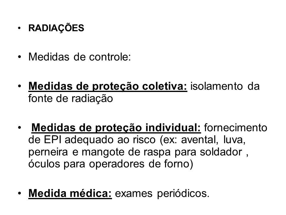 Medidas de proteção coletiva: isolamento da fonte de radiação