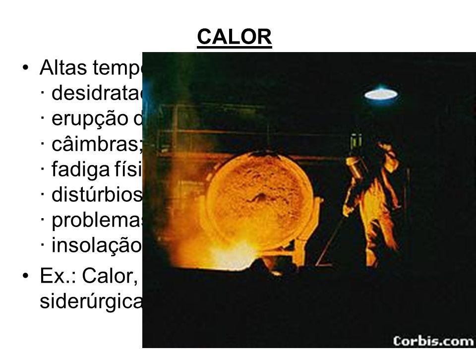 Ex.: Calor, no caso das usinas siderúrgicas;