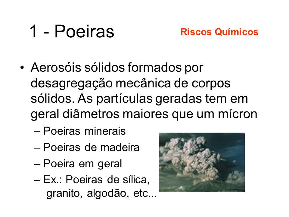 1 - Poeiras Riscos Químicos.