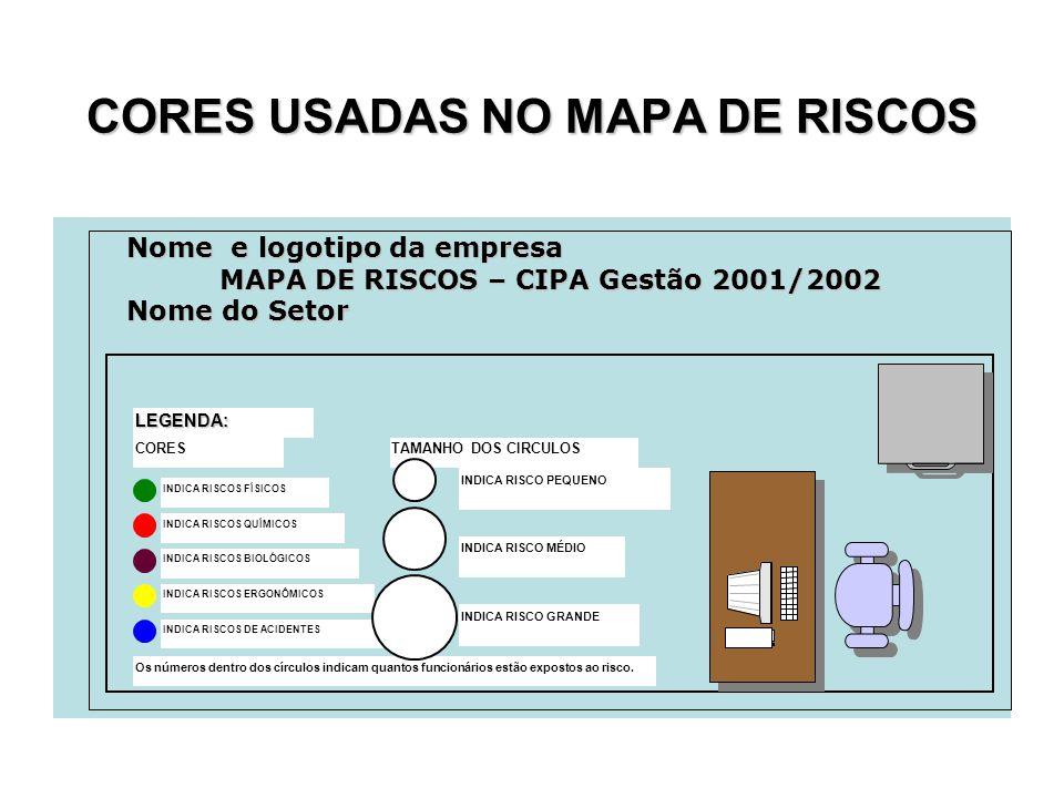 CORES USADAS NO MAPA DE RISCOS