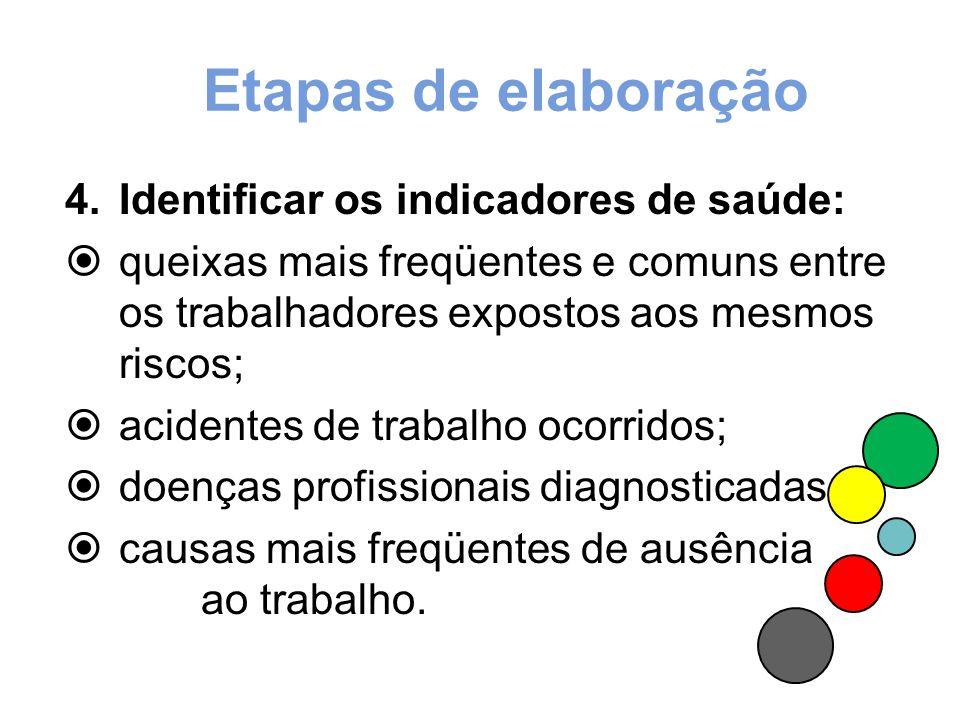 Etapas de elaboração Identificar os indicadores de saúde: