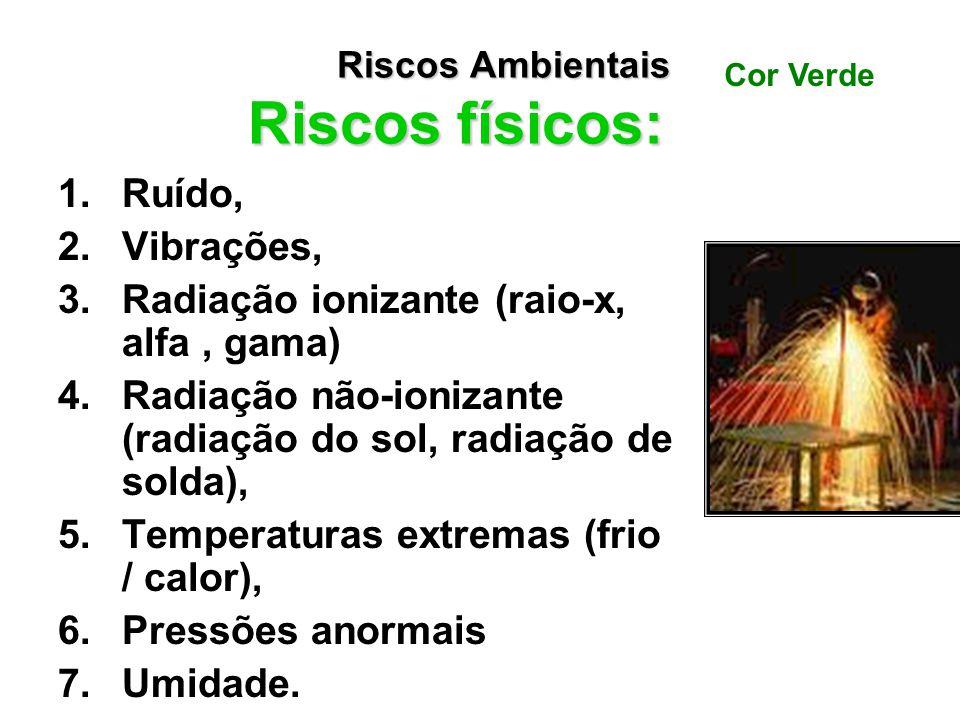 Riscos Ambientais Riscos físicos: