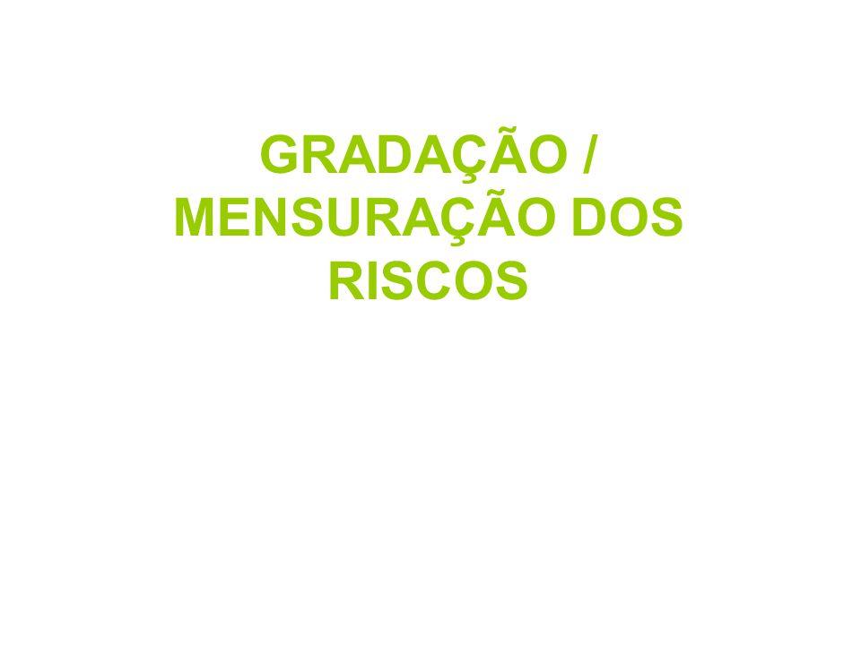 GRADAÇÃO / MENSURAÇÃO DOS RISCOS