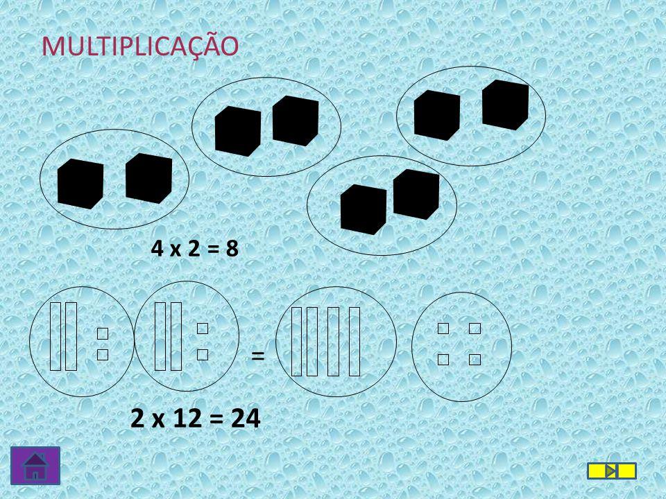 MULTIPLICAÇÃO 4 x 2 = 8 = 2 x 12 = 24