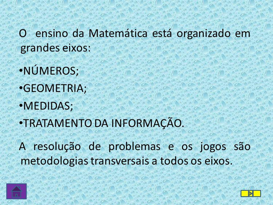 O ensino da Matemática está organizado em grandes eixos: