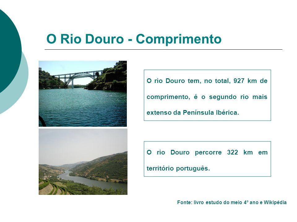 O Rio Douro - Comprimento