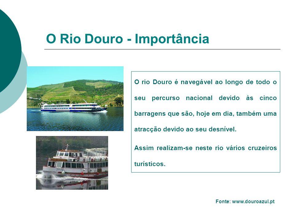 O Rio Douro - Importância