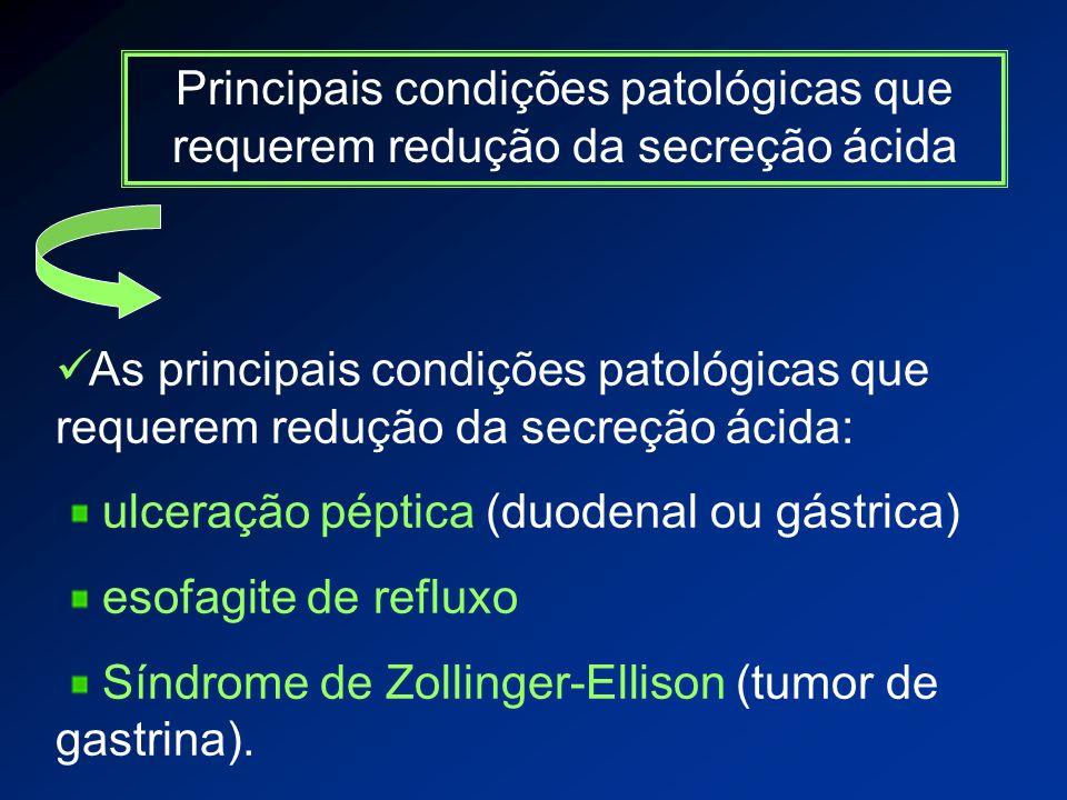 Principais condições patológicas que requerem redução da secreção ácida