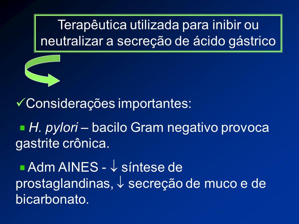 Terapêutica utilizada para inibir ou neutralizar a secreção de ácido gástrico