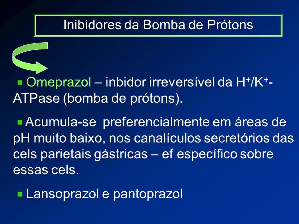 Inibidores da Bomba de Prótons