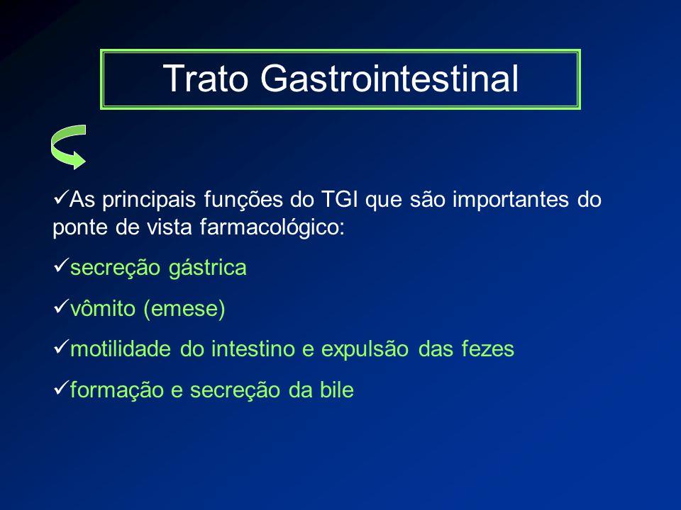 Trato Gastrointestinal