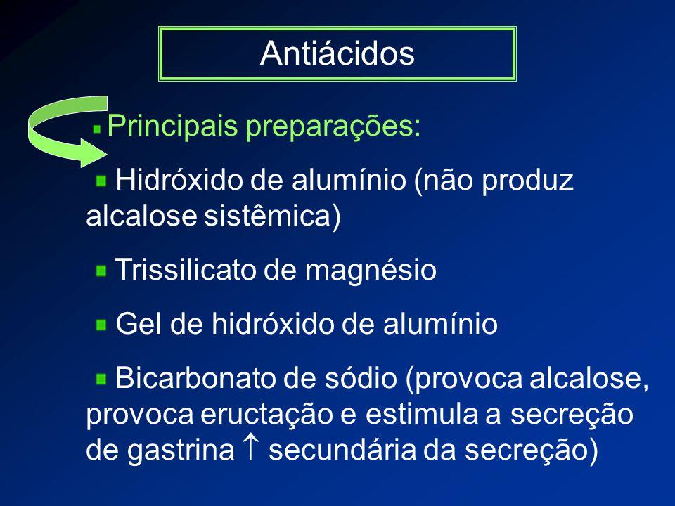 Antiácidos Hidróxido de alumínio (não produz alcalose sistêmica)
