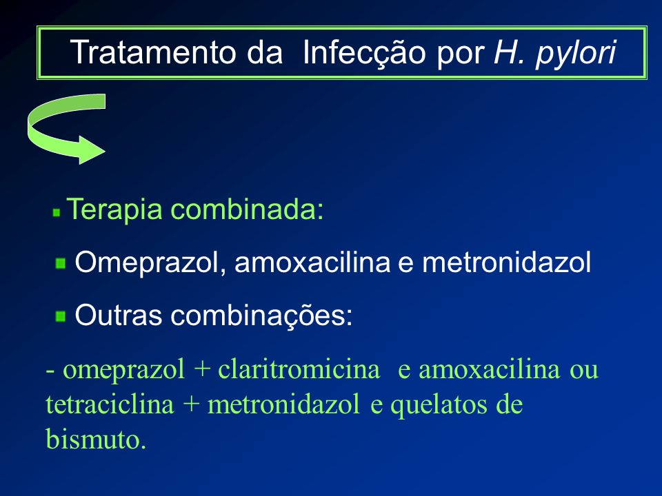 Tratamento da Infecção por H. pylori