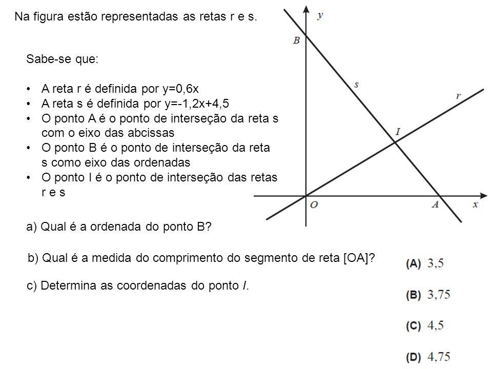 Na figura estão representadas as retas r e s.