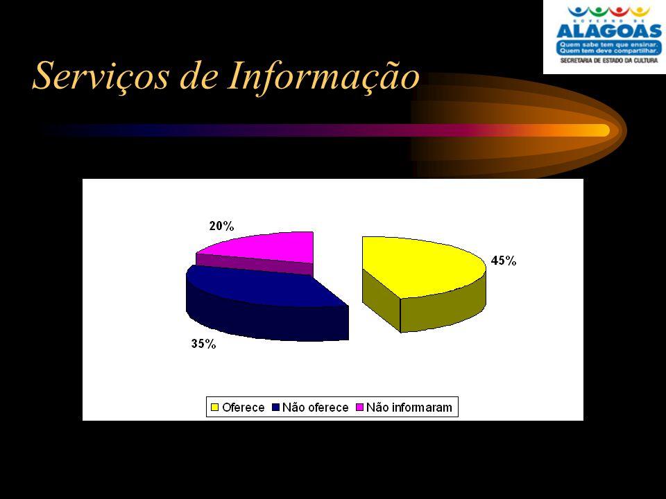 Serviços de Informação