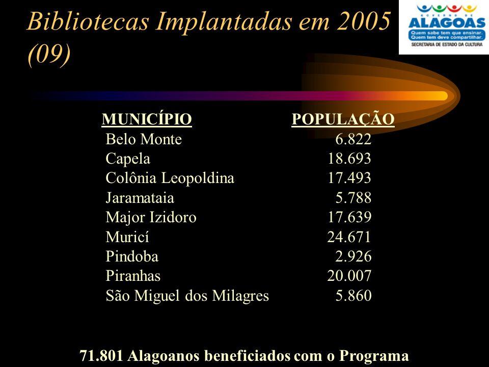 Bibliotecas Implantadas em 2005 (09)