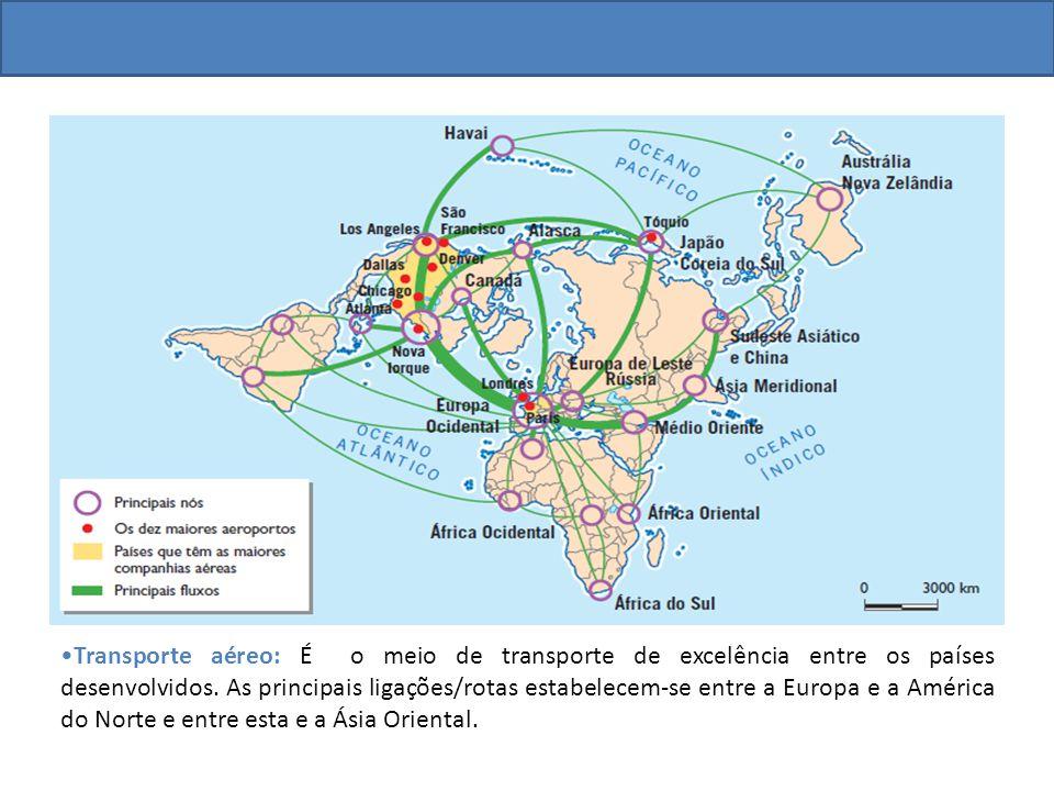 Transporte aéreo: É o meio de transporte de excelência entre os países desenvolvidos.