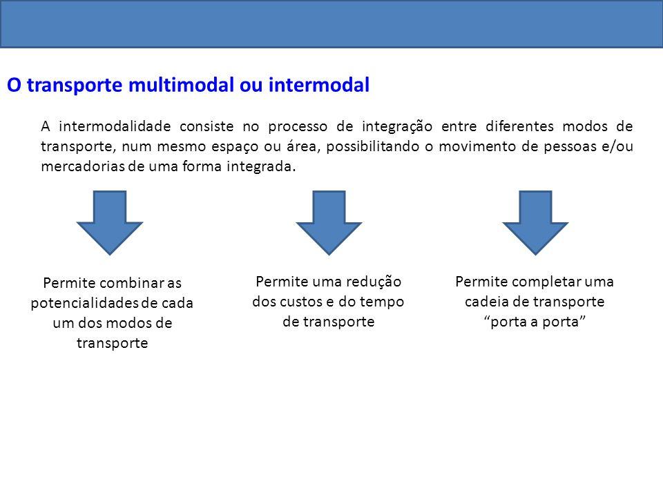 O transporte multimodal ou intermodal