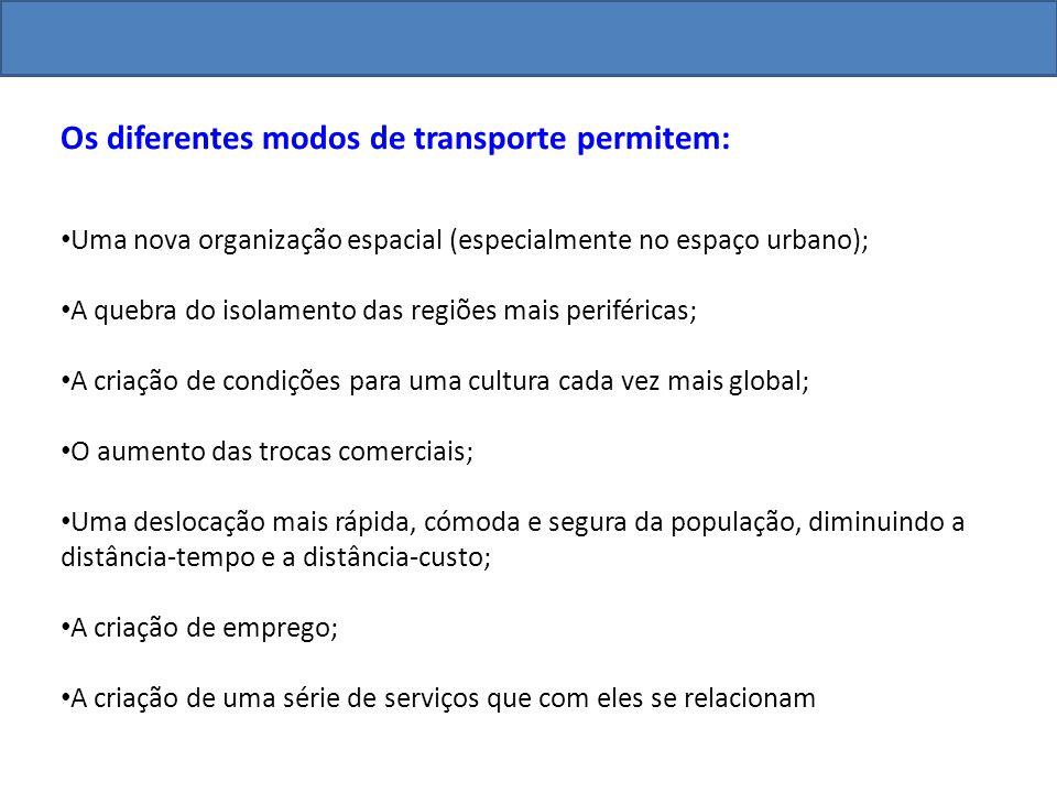 Os diferentes modos de transporte permitem: