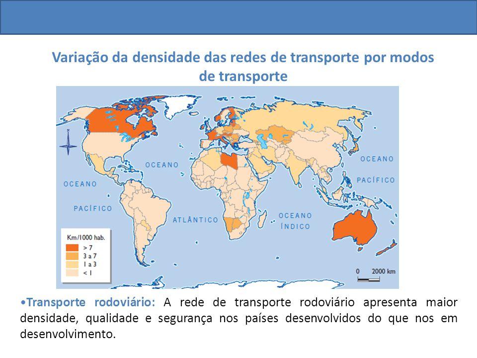 Variação da densidade das redes de transporte por modos de transporte