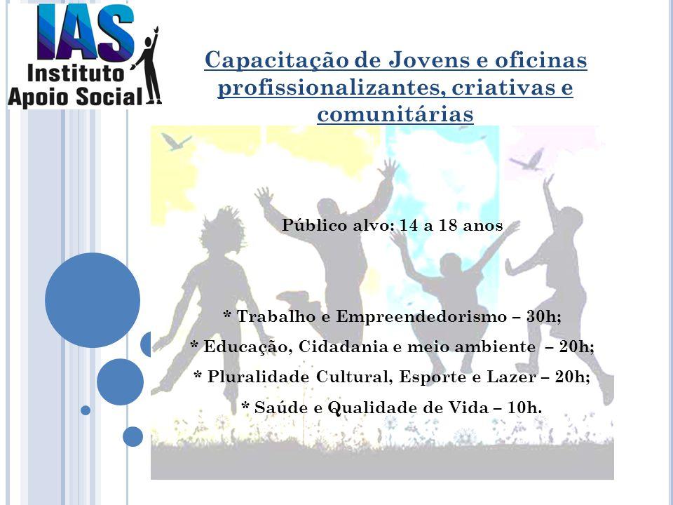 Capacitação de Jovens e oficinas profissionalizantes, criativas e comunitárias