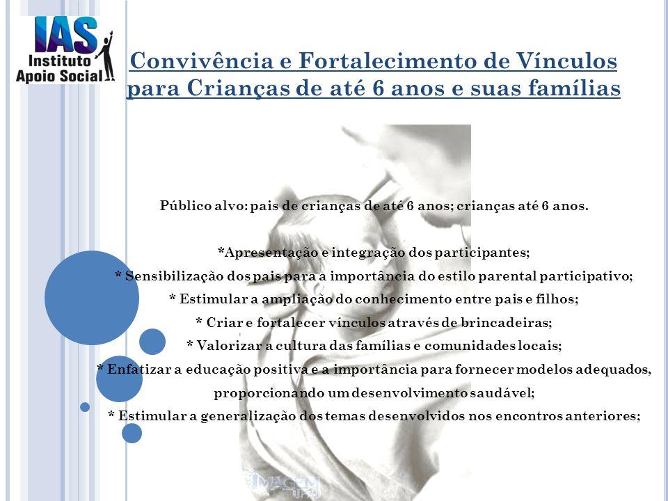 Convivência e Fortalecimento de Vínculos para Crianças de até 6 anos e suas famílias