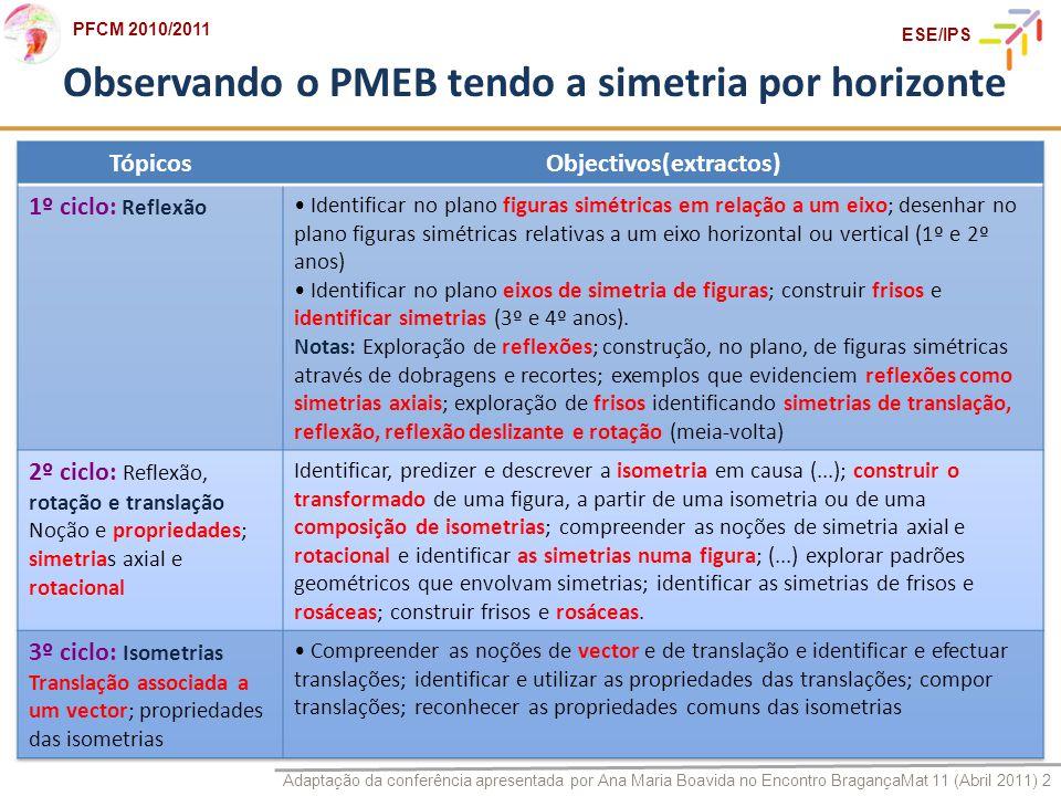 Observando o PMEB tendo a simetria por horizonte Objectivos(extractos)