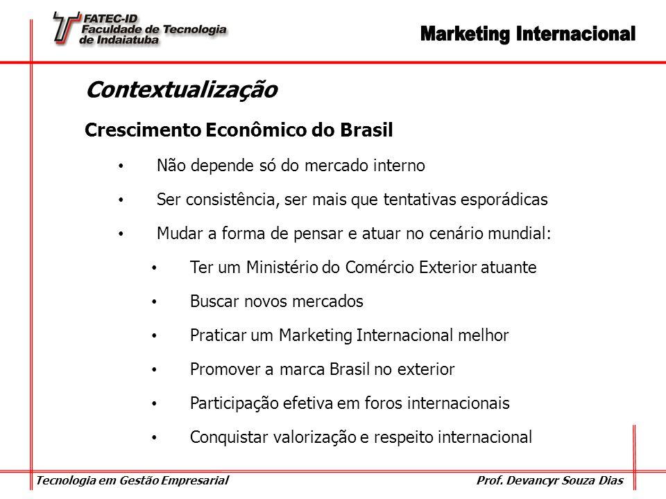 Contextualização Crescimento Econômico do Brasil