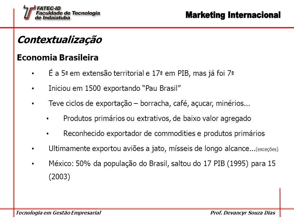 Contextualização Economia Brasileira