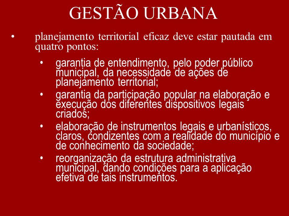 GESTÃO URBANA planejamento territorial eficaz deve estar pautada em quatro pontos:
