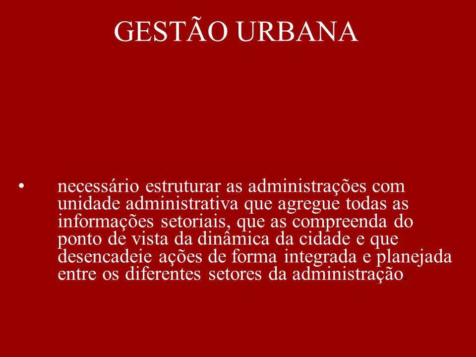 GESTÃO URBANA