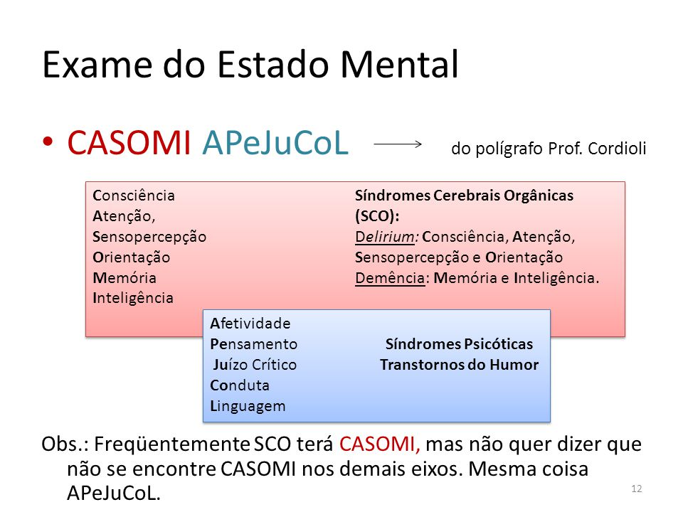Exame do Estado Mental CASOMI APeJuCoL do polígrafo Prof. Cordioli