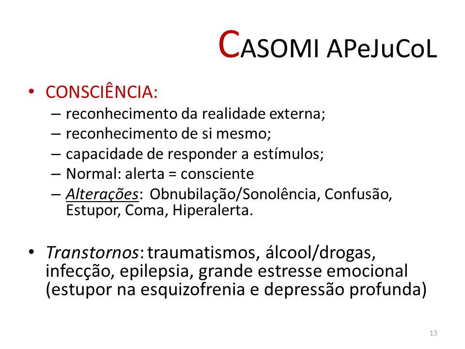 CASOMI APeJuCoL CONSCIÊNCIA: