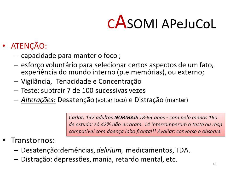 CASOMI APeJuCoL ATENÇÃO: Transtornos: capacidade para manter o foco ;