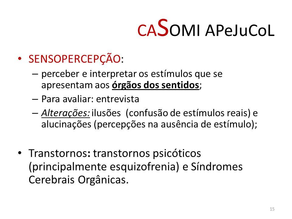 CASOMI APeJuCoL SENSOPERCEPÇÃO: