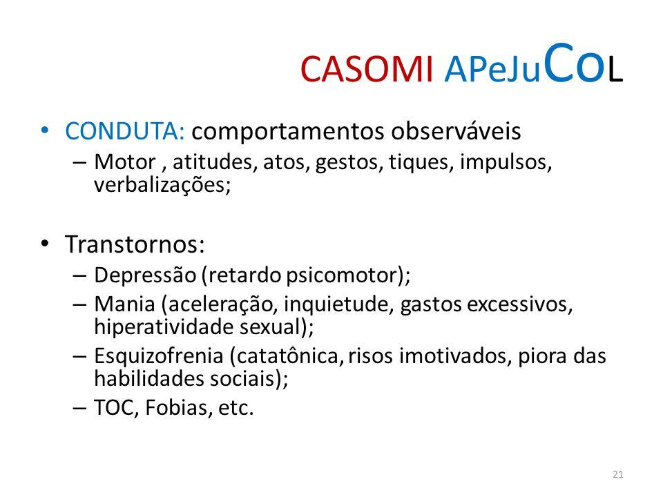 CASOMI APeJuCoL CONDUTA: comportamentos observáveis Transtornos: