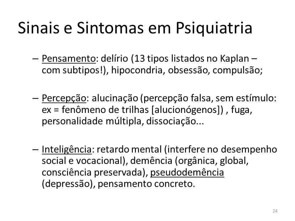 Sinais e Sintomas em Psiquiatria