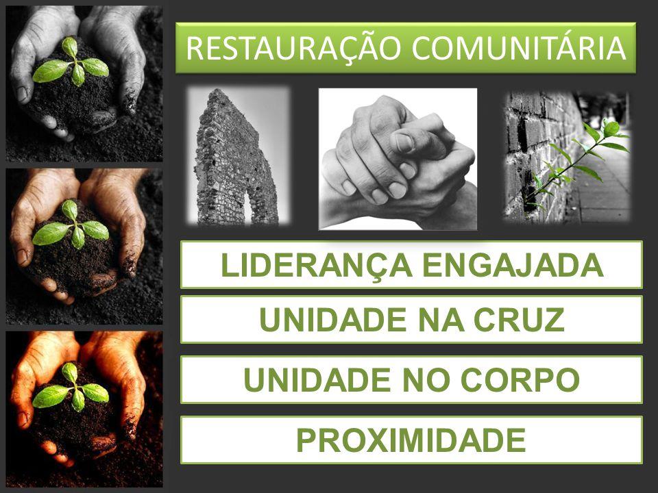RESTAURAÇÃO COMUNITÁRIA