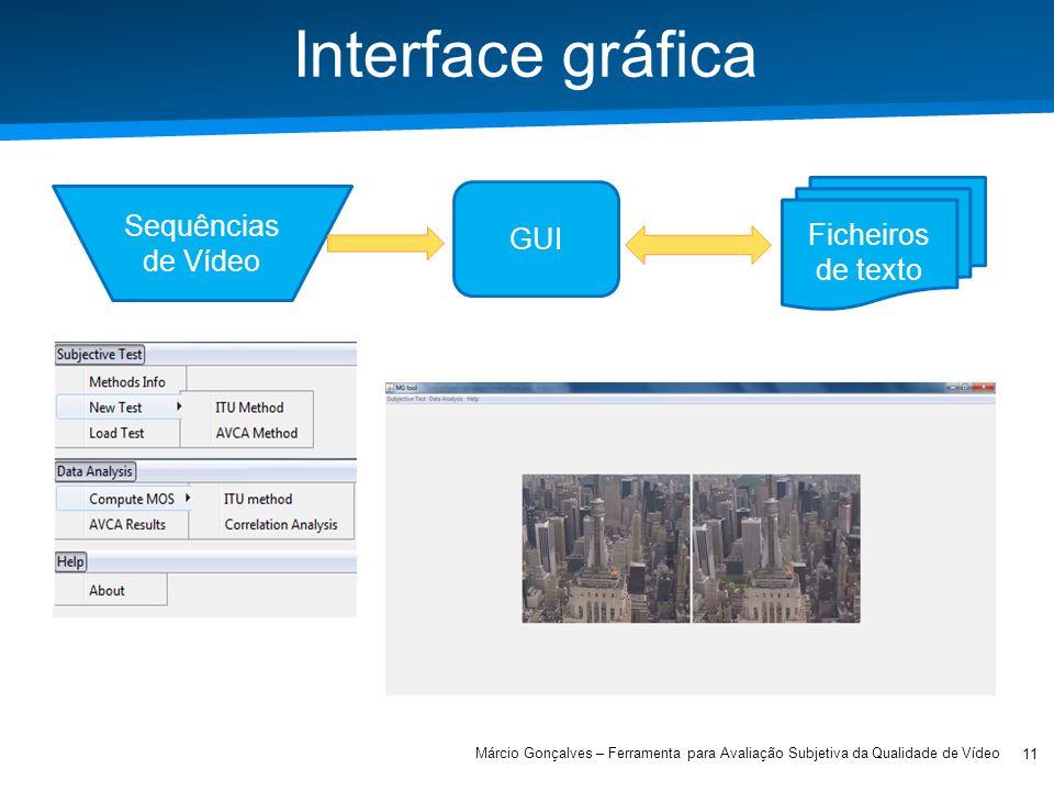 Interface gráfica JAVA com JMF Ficheiros de texto Sequências de Vídeo