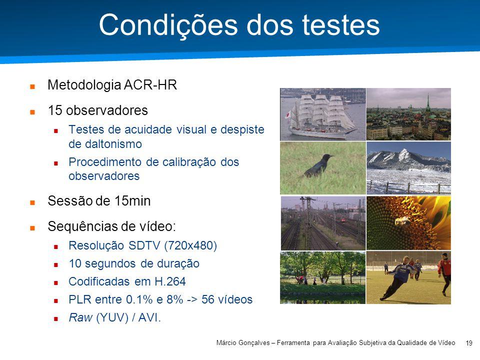 Condições dos testes Metodologia ACR-HR 15 observadores