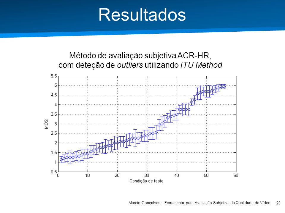 Resultados Método de avaliação subjetiva ACR-HR, com deteção de outliers utilizando ITU Method.