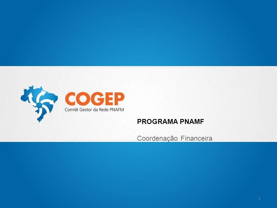 PROGRAMA PNAMF Coordenação Financeira